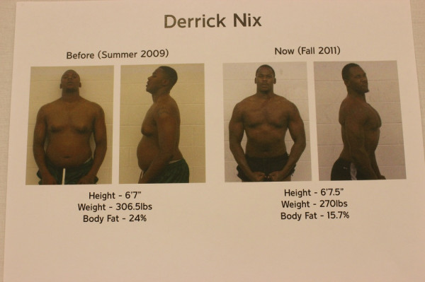 how to tell body fat percentage by looking