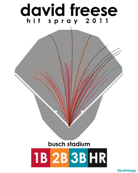 David_freese_hit_spray_2011_medium
