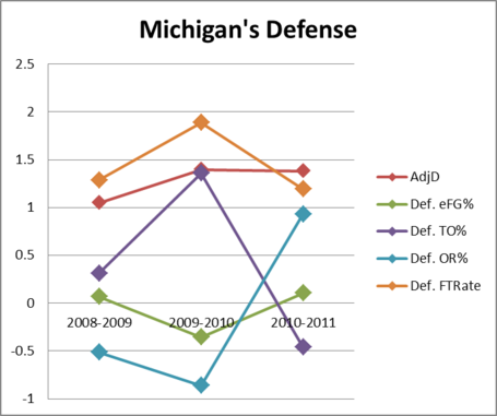 Michigan_s_defense_medium