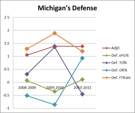 Michigan_s_defense_medium