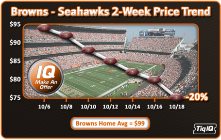 Brownsseahawks_medium