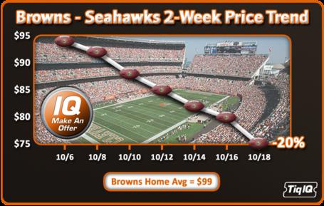 Brownsseahawks_medium