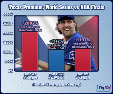 Texas_premium_medium