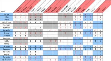 Game_5_h2h_medium