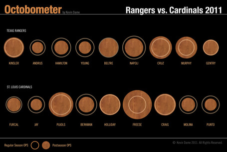 Octobometer_cards_rangers_medium