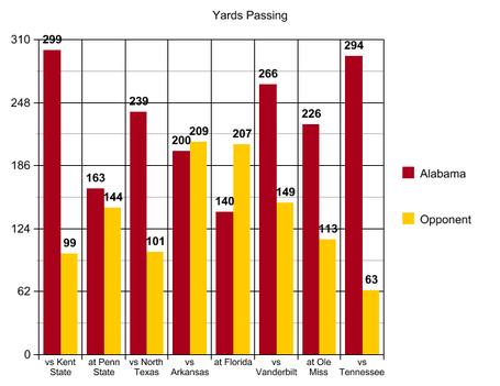4_yds_passing_ut_medium