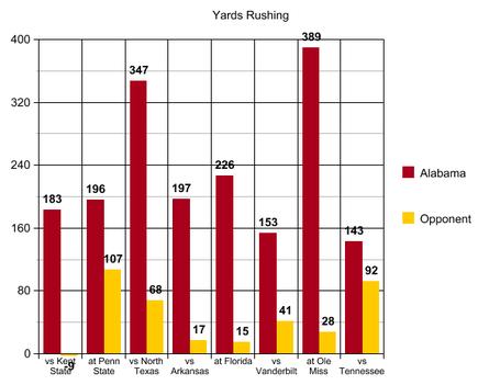 7_yards_rushing_ut_medium