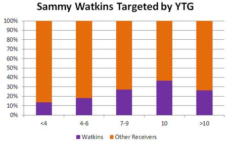 Watkins2_medium