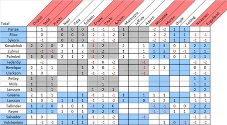 Game_6_h2h_medium