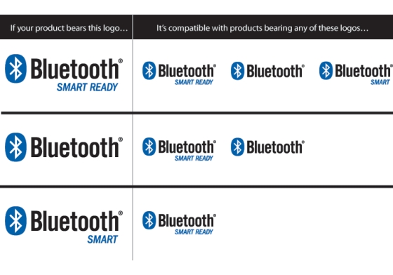 Bluetooth-smart-compatibility-embed