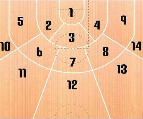 Shot_chart_medium