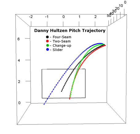 Danny_hultzen_pitch_traj2_medium