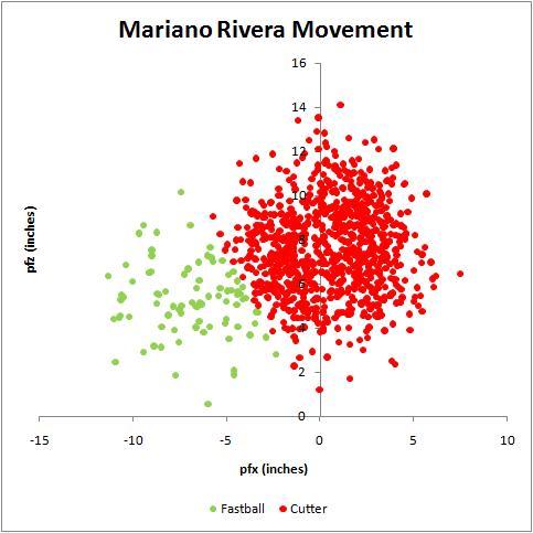 mo_movement.jpg