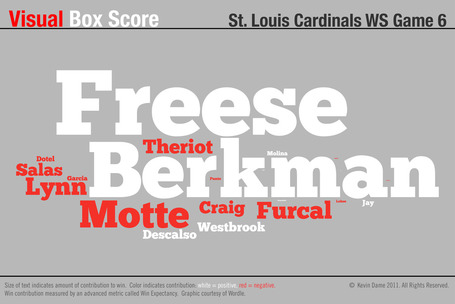 Visual_boxscore_cards_ws_g6_medium