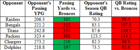 Broncos_pass_d_medium