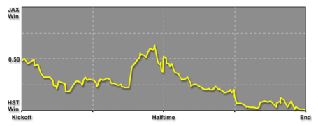 Jaguars-texans-win-probability_medium