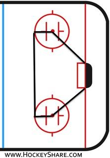 Hockey_rink_diagram_medium