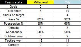 Villarreal_team_medium