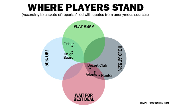 Where_players_stand-tz_medium