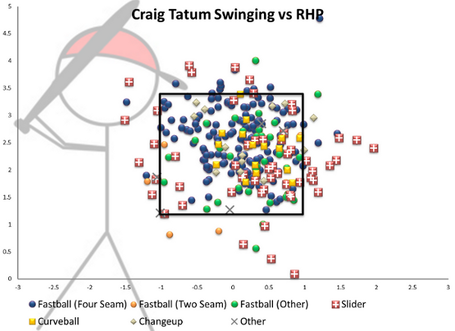 Tatum_vs_rhp_medium