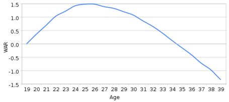 Aging_medium