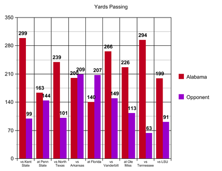 4_yards_pass_lsu_medium