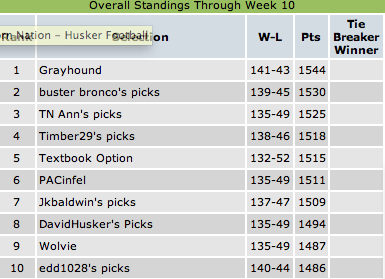 2011week10standings_medium