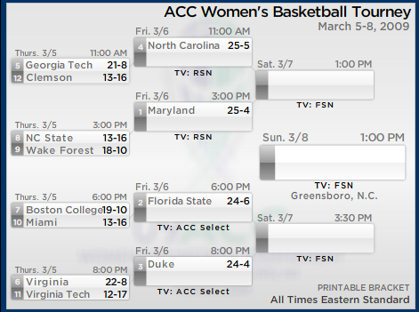 photo relating to Acc Printable Bracket called ACC Womens Basketball Year inside Examine - Tar Heel Weblog