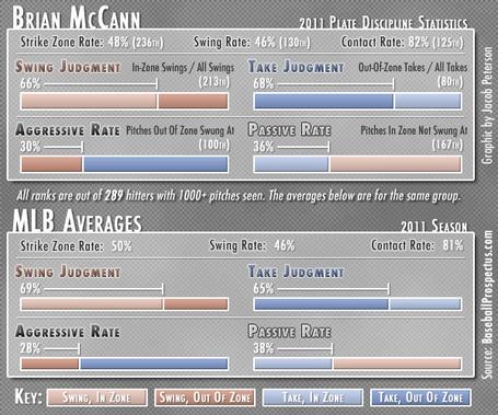 Plate-discipline-mccann-2011_medium