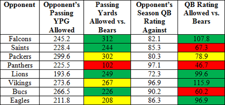 Bears_pass_o_medium
