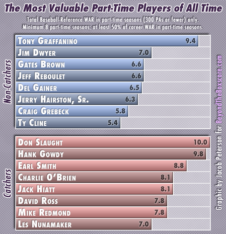 Most-valuable-part-time-players_medium