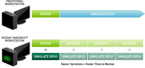 Nvidia-maximus-workflow-chart