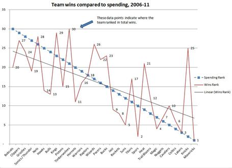 Winning_and_spending_2_medium
