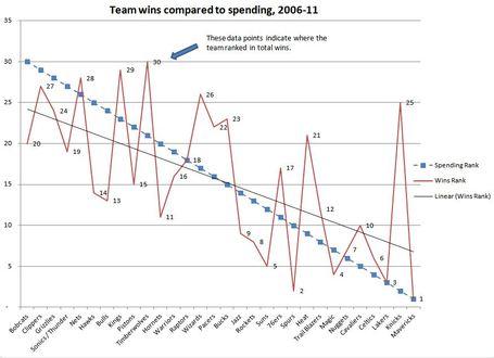 Winning_and_spending_2_medium