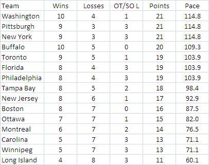 Standings_2_medium