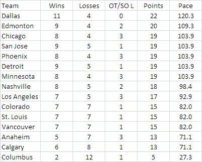 Standings_3_medium