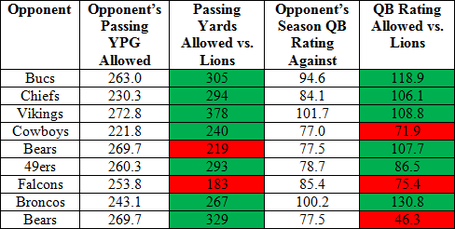 Lions_pass_offense_medium