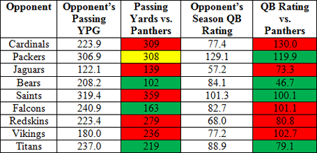 Panthers_pass_d_medium