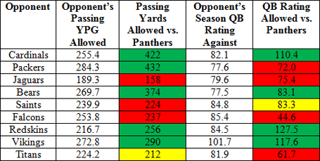 Panthers_pass_offense_medium