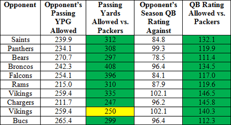 Pack_pass_offense_medium