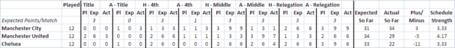 Week_12_title_mini-league_medium