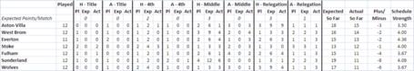 Mid-table_mini-league_week_12_medium