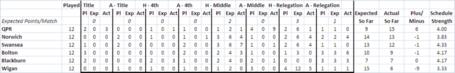 Relegation_mini-league_week_12_medium