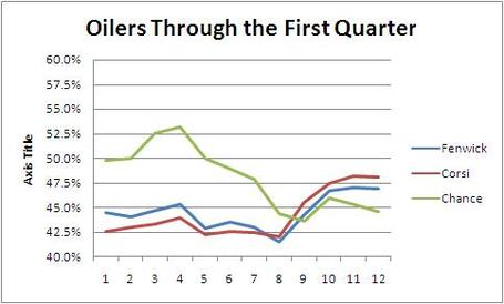 Oilers_in_first_quarter_medium