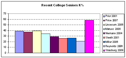 Collegeseniors_medium