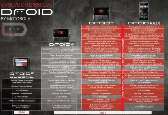 Droid4-evolution-560-droid-life