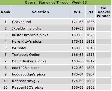 2011week13standings_medium