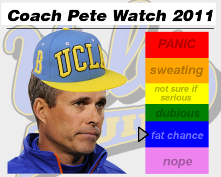 Pete-watch-ucla_medium