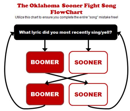 Boomer_medium