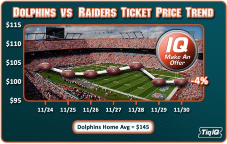 Dolphins_raiders_medium